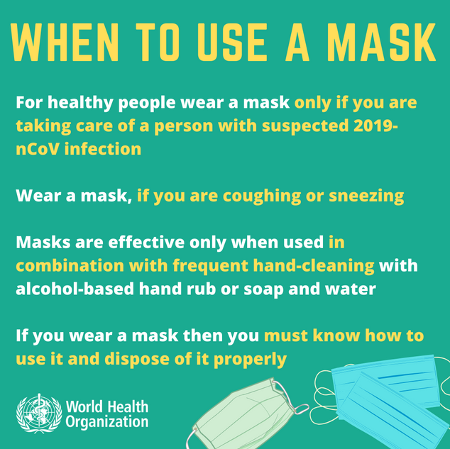 CORONAVIRUS HOW TO USE MASK .png