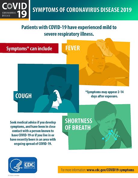 CORONAVIRUS COVID19-symptoms.png