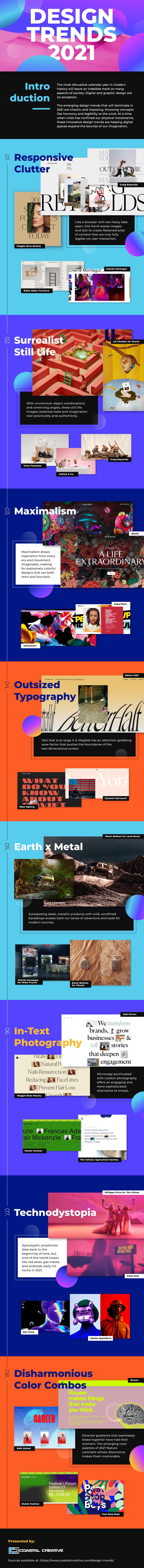 2021'de en iyi dijital ve grafik tasarım trendleri
