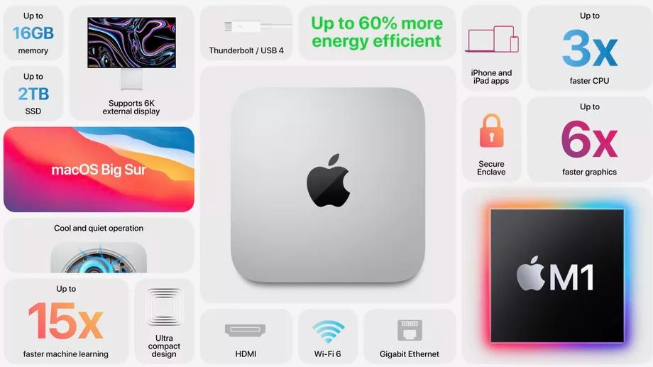 Apple'ın yeni M1 işlemcisini kullanan Macbook Air 999 Dolar fiyattan piyasaya sunulacak