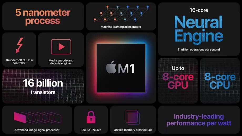 Apple, Mac'ler için yeni işlemcisi olan M1'i tanıttı