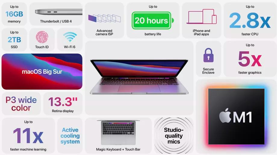 13 İNÇ Macbook Pro da M1 çipinden gücünü alacak