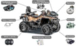 Выездная диагностика квадроцикла от компании AutoExpert!