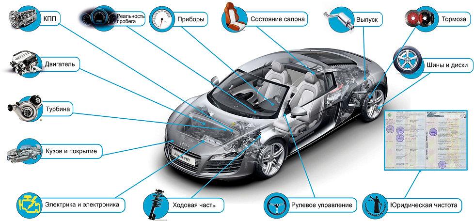 Выездная диагностика авто откампнии AutoExpert