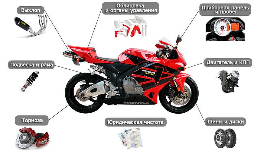 Выездная диагностика мотоцикла г. Киров