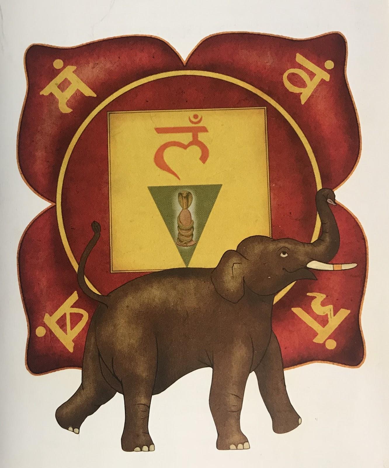 Muladhara-Yantra