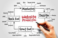 website design whiteboard.jpg