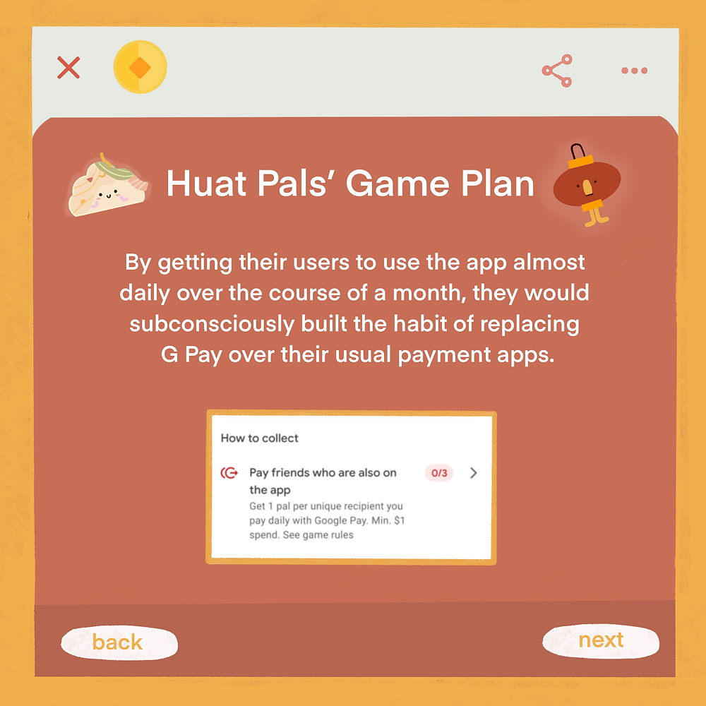 G Pay Huat Pals User Acquisition Strategy