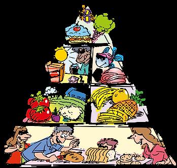 FOOD PYRAMID - Illustrator: Grego