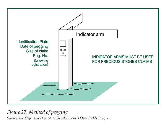 Method of pegging.jpg