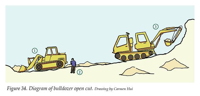Bulldozer open cut.jpg