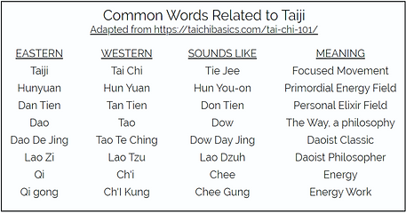 tai chi words.png