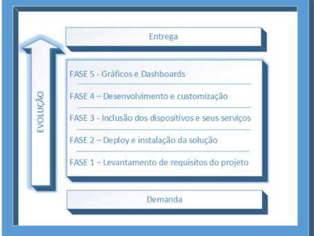 5 passos para projetar o sistema de monitoramento Nagios XI
