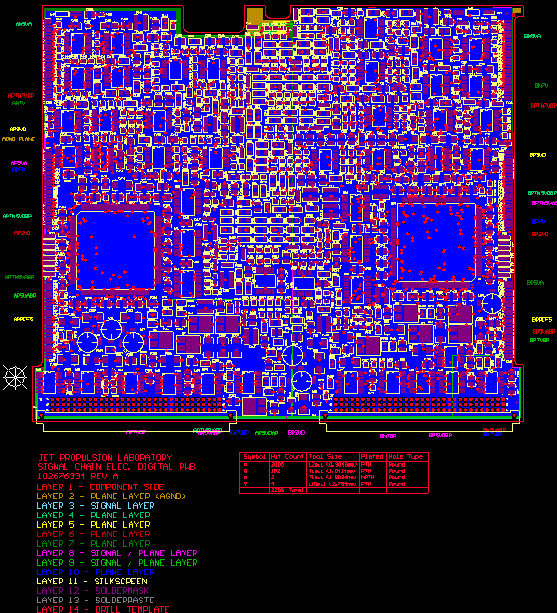 JPL (NASA): MIRI-DIGITAL PCB