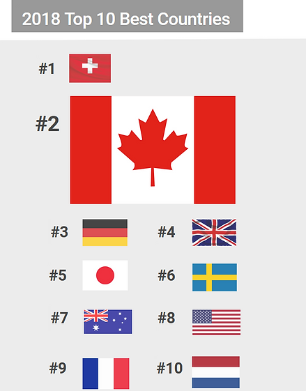 top-10-countries-2.png