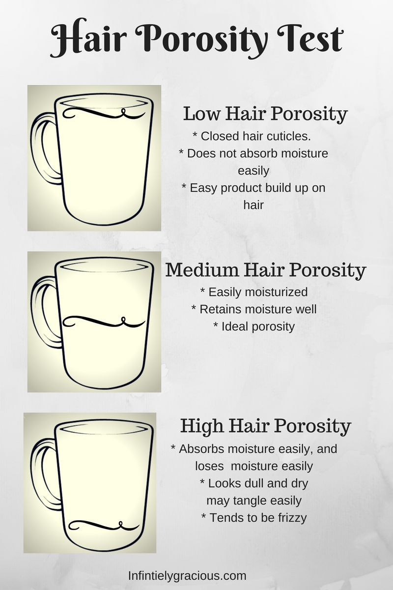 Tests to conduct to know hair porosity