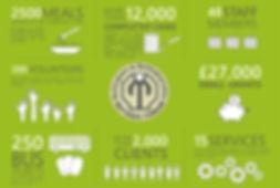 NNRF Infographic.jpg