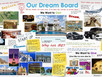 Using Vision Boards to Manifest Your Dreams