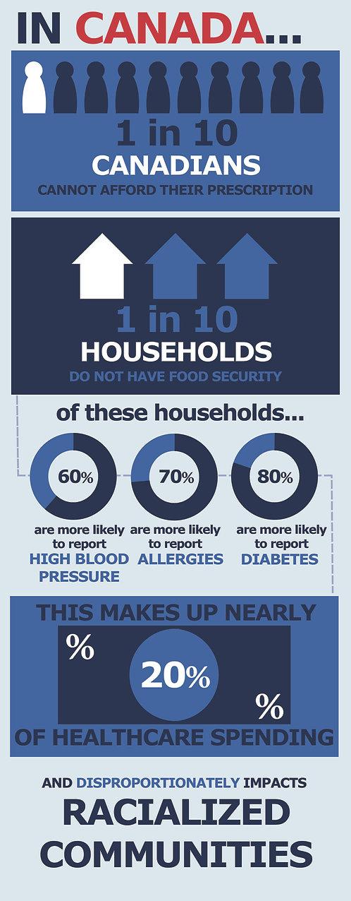 BPOC_Infographic.jpg