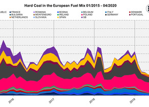 GB breaks no-coal record