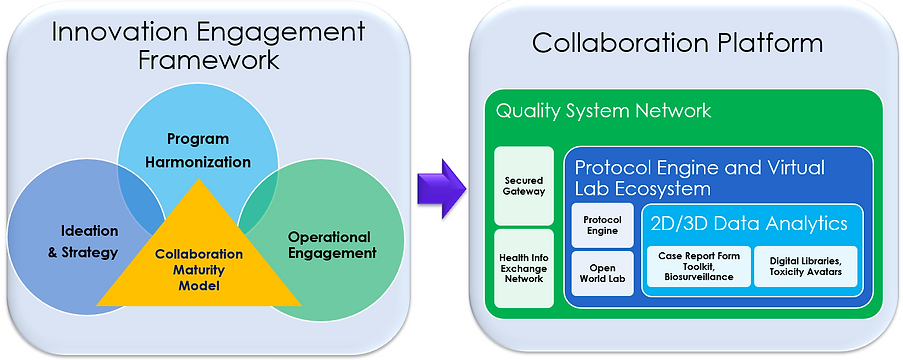 Project Orchid Framework.PNG
