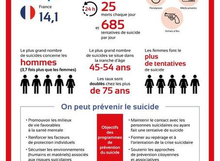Rapprochez vous des membres de la  Commission de prevention suicide de AMALGAME HUMANI'S