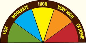FireDanger Levels.png