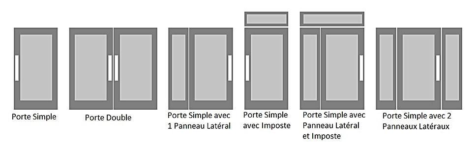 configuration porte.jpg