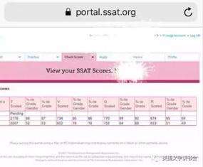 【SSAT应急备考方案】两个月提高171分学习心得
