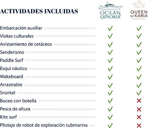 Tabla Servicios Experiences.jpg