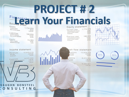 Project #2 Learn Your Financials