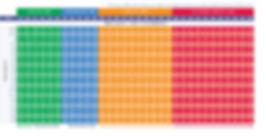 BMI Chart