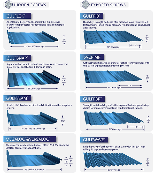 Types of Metal Roofs.png