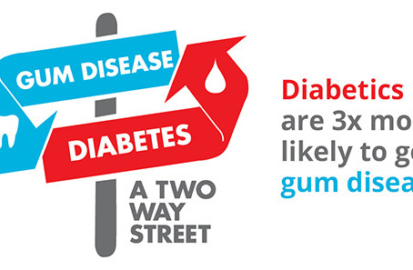 People With Diabetes Are at a Higher Risk For Gum Disease