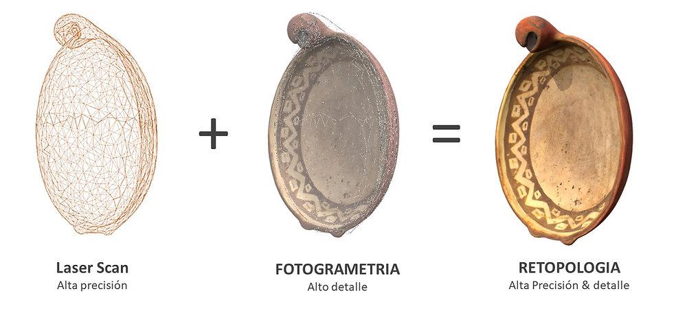 RETOPOLOGIA.jpg