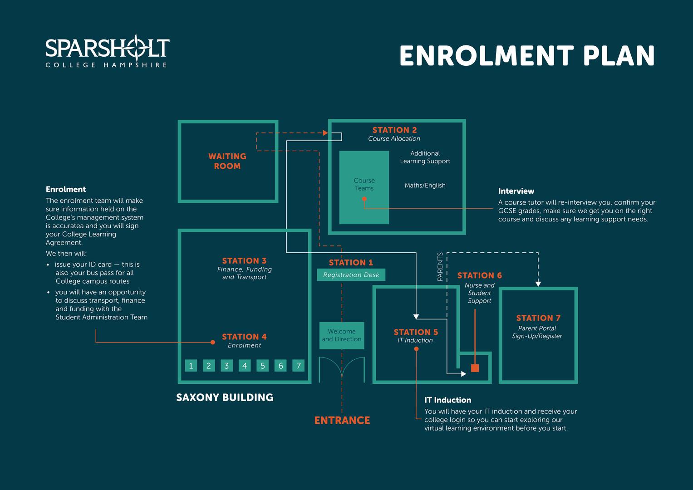 SCH Enrolment Plan.jpg