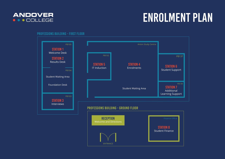 AC Enrolment Plan.jpg