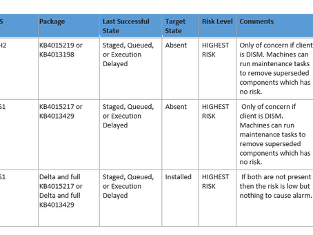 Resolving 7B BSODs related to Microsoft CUs for the Enterprise (Part 2)
