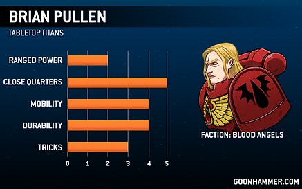 Brian_Pullen_NOPen_Card-Blood Angels.png
