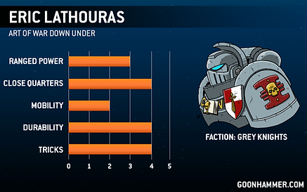 Eric_Lathouras_NOPen_Card-Grey Knights.p