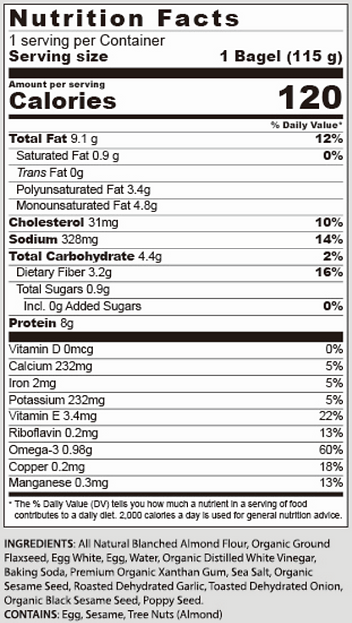 Nutrition Label with Ingredients.png