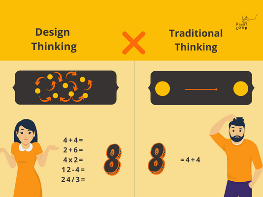 Design Thinking vs Traditional Thinking