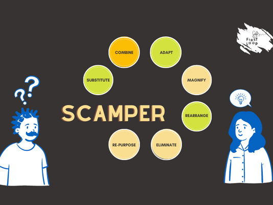 Scamper as a Design Thinking Tool