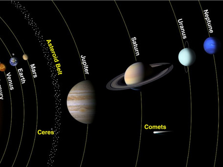 Why Our Solar System is Perfect for Exploring.