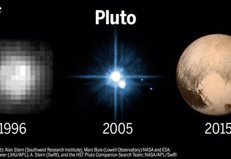 90 Years of Knowing Pluto.