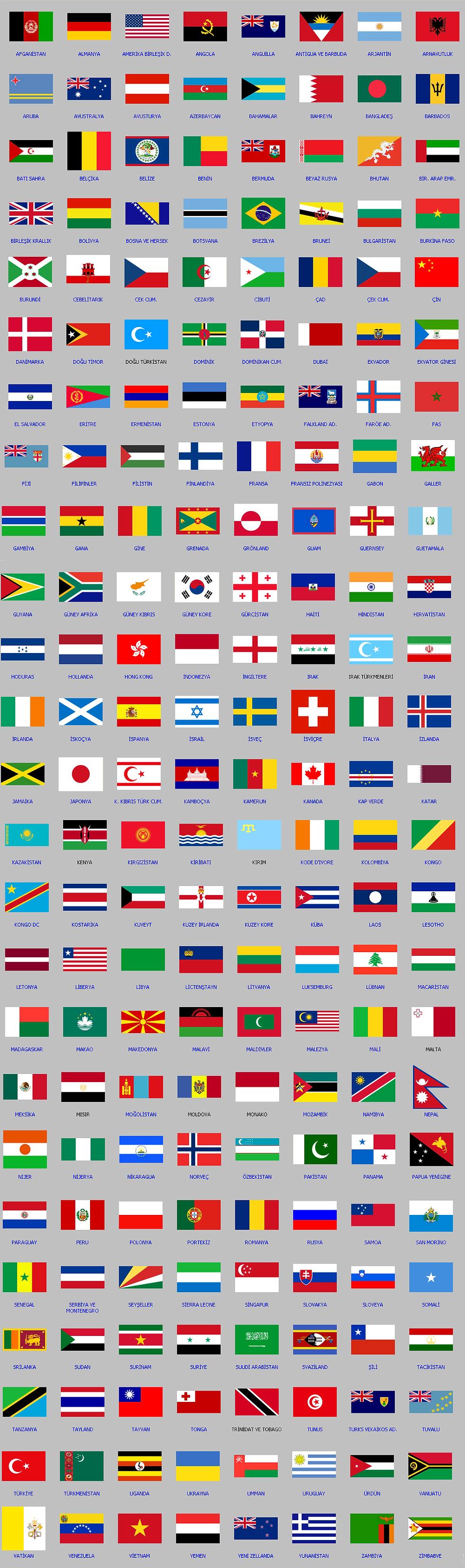 ülkeler