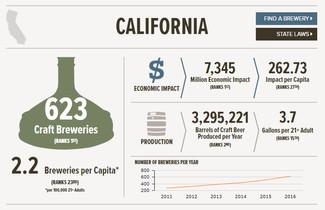 CA Beer.jpg