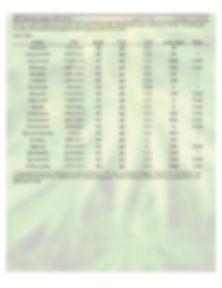 USCHAG CBD Test Certificate_Isolate_3.jp