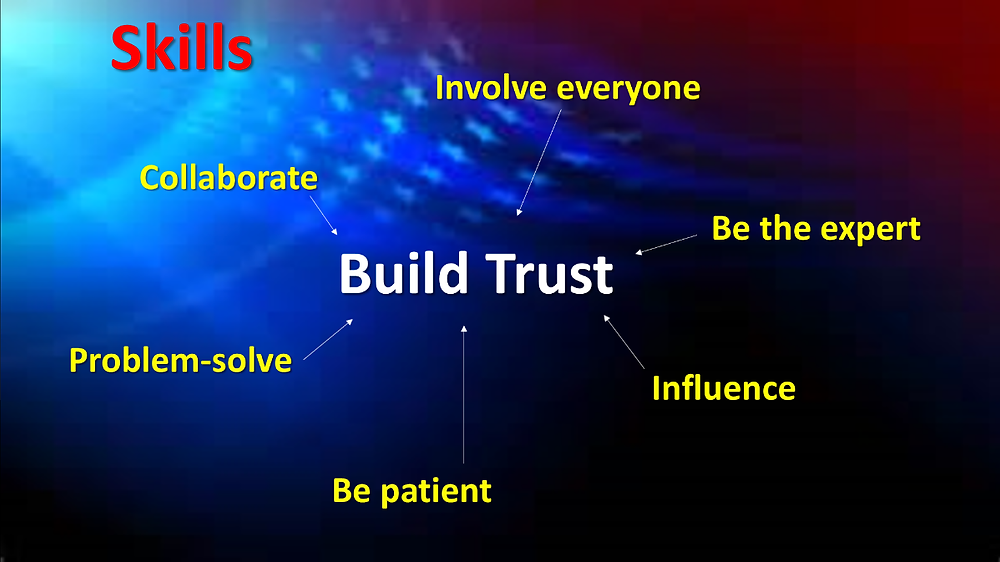 Trust Skills