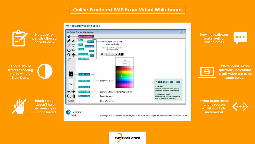 Pearson VUE Digital Whiteboard Infographic